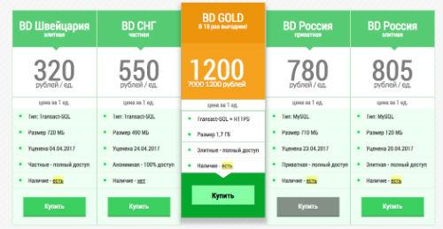 ЛОХОТРОН Метод Андрея Киселева Baza-vip и Финансовый агрегатор
