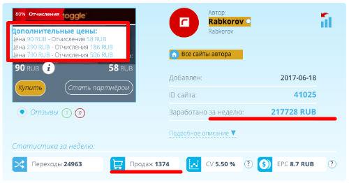 ЛОХОТРОН Расширение Toggle Туггл