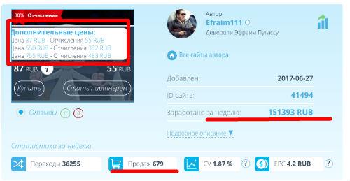 РАЗВОД Стоп Лохотрон Online Stream Service