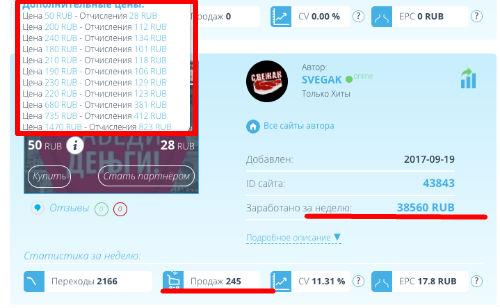 РАЗВОД 7 HANDSHAKES 130 000 рублей от участников семи рукопожатий