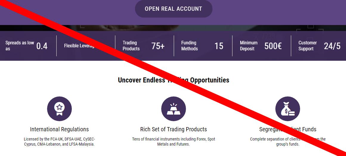 Finsa investment отзывы