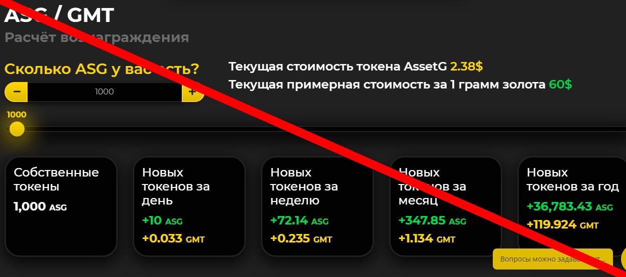 AssetG.finance отзывы